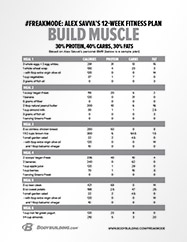 Sample Muscle Gain Meal Plan Build Maximum Lean Mass With This Simple Nutrition PlanDownload